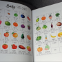 Baby size fruit chart